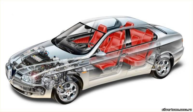 автомобилей Alfa Romeo 156